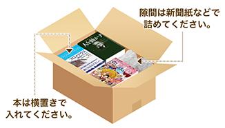 古本・DVD・CD・ゲームの梱包