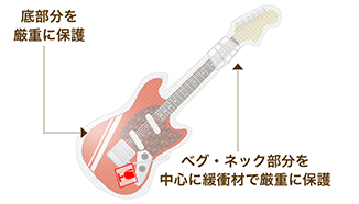 ギターの梱包